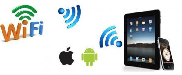 Эндоскоп Wi-Fi